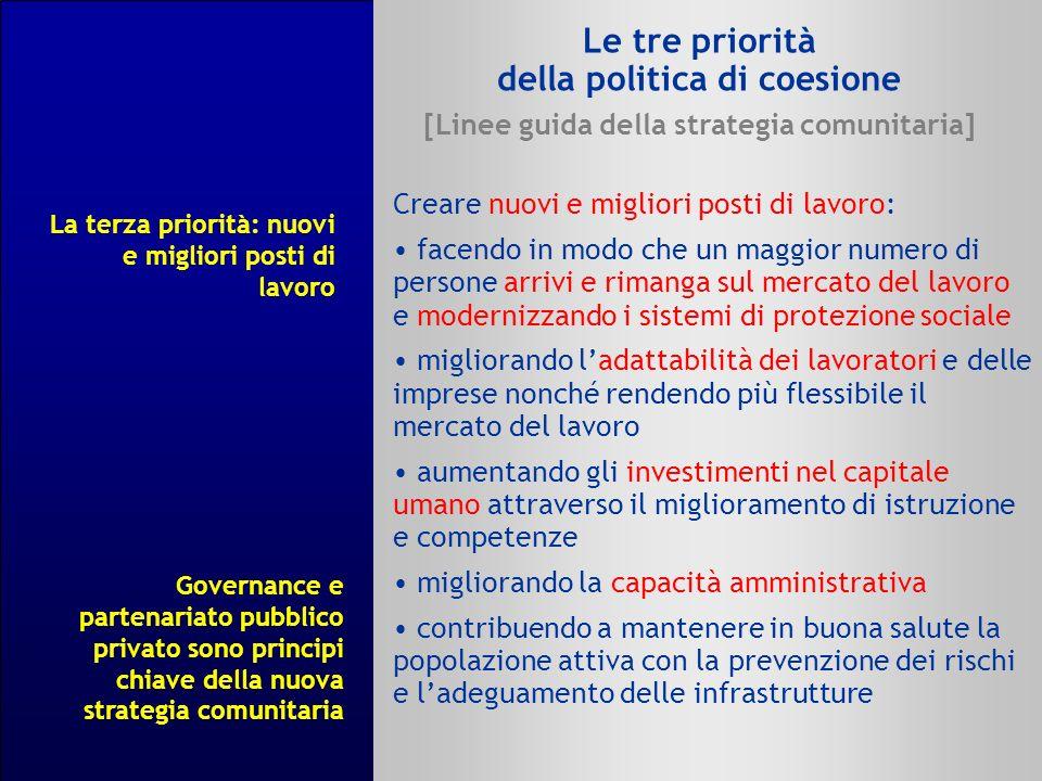 Le tre priorità della politica di coesione [Linee guida della strategia comunitaria] Creare nuovi e migliori posti di lavoro: facendo in modo che un m