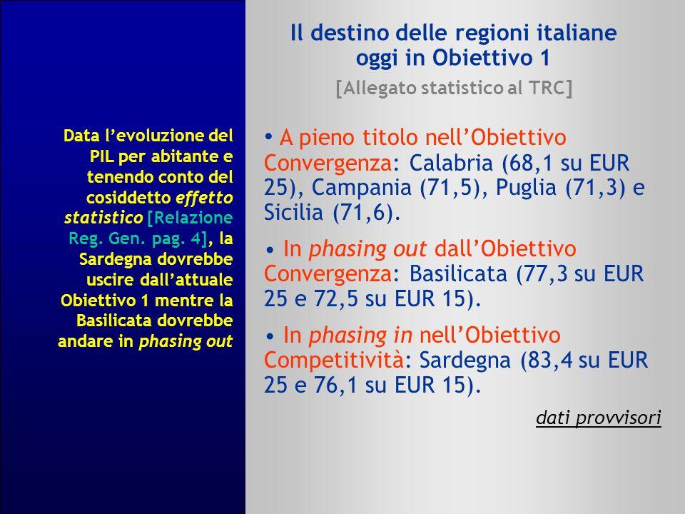 Il destino delle regioni italiane oggi in Obiettivo 1 [Allegato statistico al TRC] A pieno titolo nellObiettivo Convergenza: Calabria (68,1 su EUR 25), Campania (71,5), Puglia (71,3) e Sicilia (71,6).