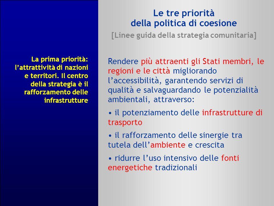 Le tre priorità della politica di coesione [Linee guida della strategia comunitaria] Rendere più attraenti gli Stati membri, le regioni e le città mig
