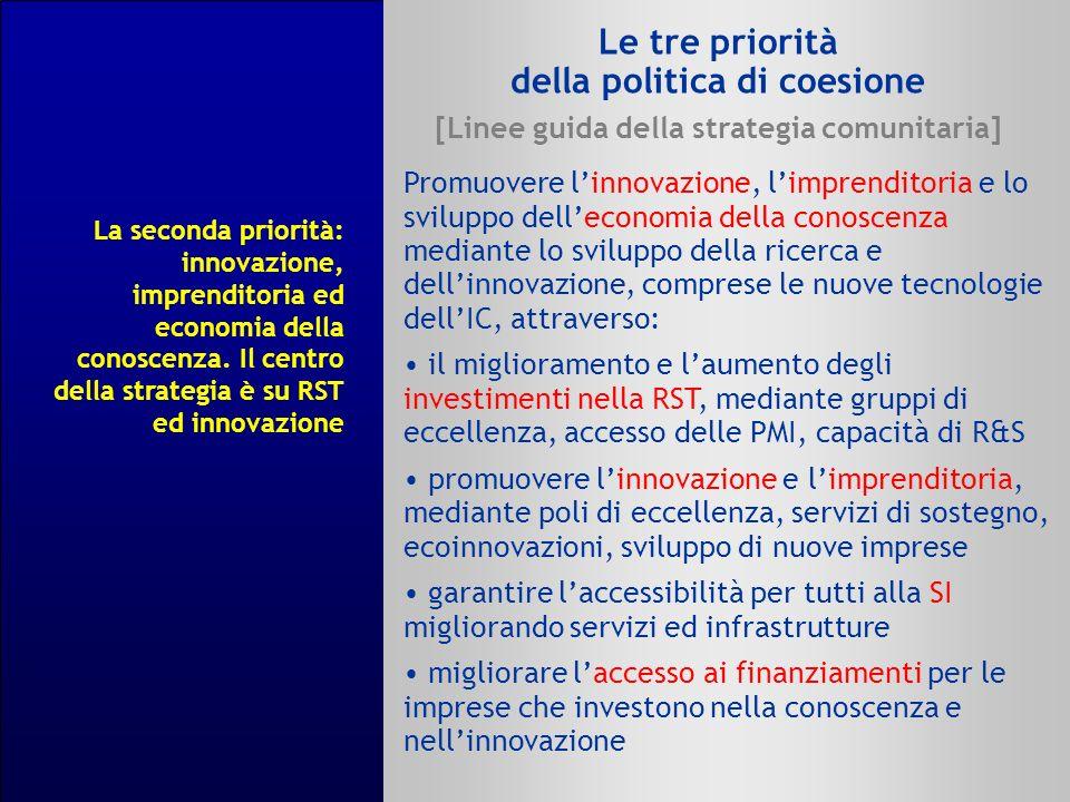 Le tre priorità della politica di coesione [Linee guida della strategia comunitaria] Promuovere linnovazione, limprenditoria e lo sviluppo delleconomia della conoscenza mediante lo sviluppo della ricerca e dellinnovazione, comprese le nuove tecnologie dellIC, attraverso: il miglioramento e laumento degli investimenti nella RST, mediante gruppi di eccellenza, accesso delle PMI, capacità di R&S promuovere linnovazione e limprenditoria, mediante poli di eccellenza, servizi di sostegno, ecoinnovazioni, sviluppo di nuove imprese garantire laccessibilità per tutti alla SI migliorando servizi ed infrastrutture migliorare laccesso ai finanziamenti per le imprese che investono nella conoscenza e nellinnovazione La seconda priorità: innovazione, imprenditoria ed economia della conoscenza.