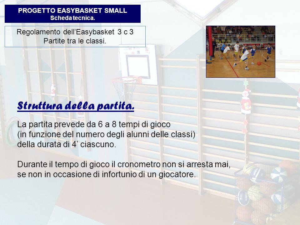 PROGETTO EASYBASKET SMALL Scheda tecnica. Regolamento dellEasybasket 3 c 3 Partite tra le classi. Struttura della partita. La partita prevede da 6 a 8