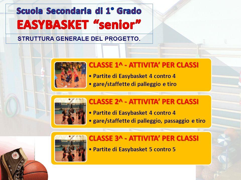 STRUTTURA GENERALE DEL PROGETTO. CLASSE 1^ - ATTIVITA PER CLASSI Partite di Easybasket 4 contro 4 gare/staffette di palleggio e tiro CLASSE 2^ - ATTIV