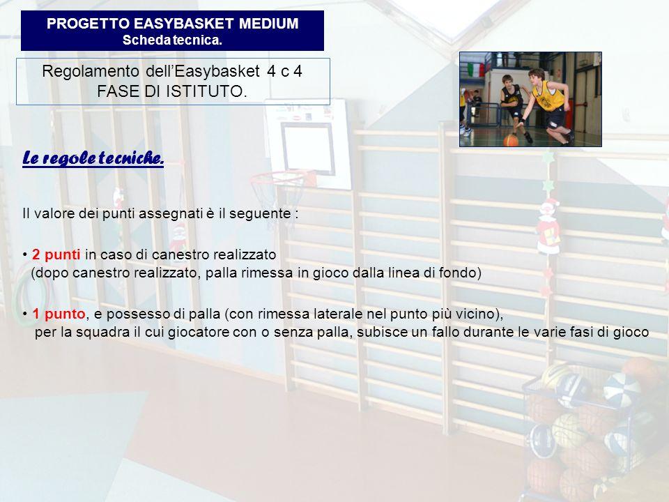 PROGETTO EASYBASKET MEDIUM Scheda tecnica.Regolamento dellEasybasket 4 c 4 FASE DI ISTITUTO.