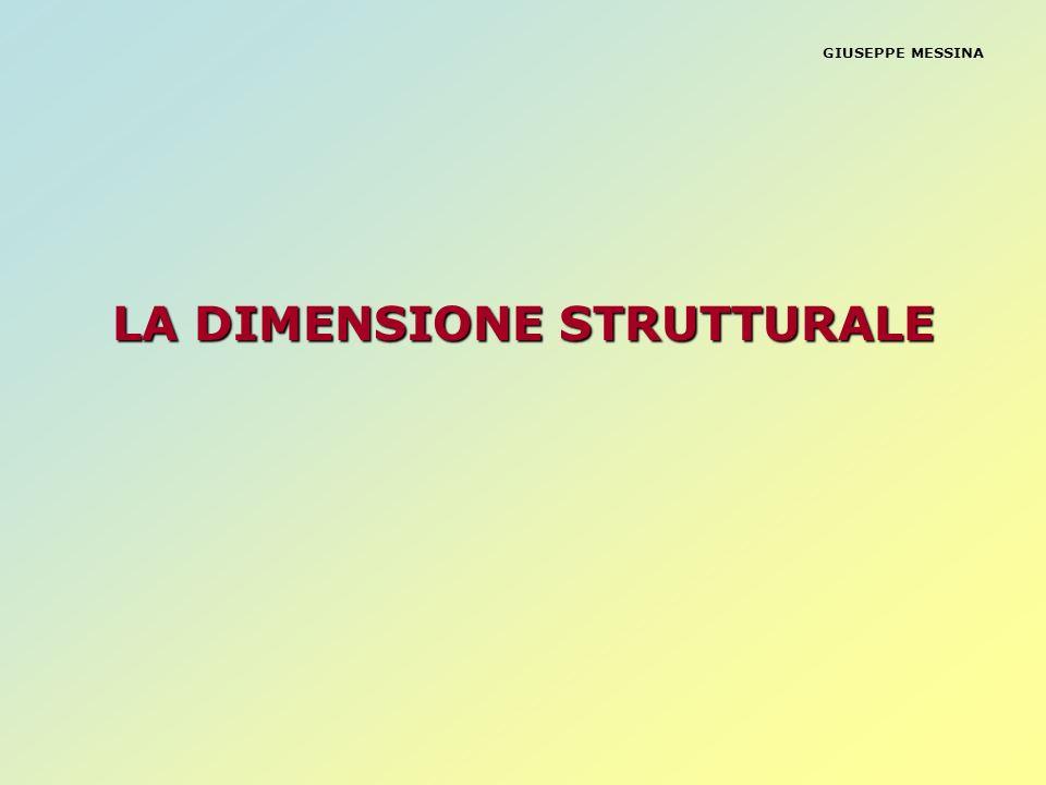 GIUSEPPE MESSINA LA DIMENSIONE STRUTTURALE