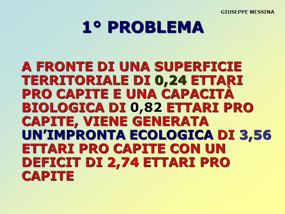 GIUSEPPE MESSINA 1° PROBLEMA A FRONTE DI UNA SUPERFICIE TERRITORIALE DI 0,24 ETTARI PRO CAPITE E UNA CAPACITÀ BIOLOGICA DI 0,82 ETTARI PRO CAPITE, VIE