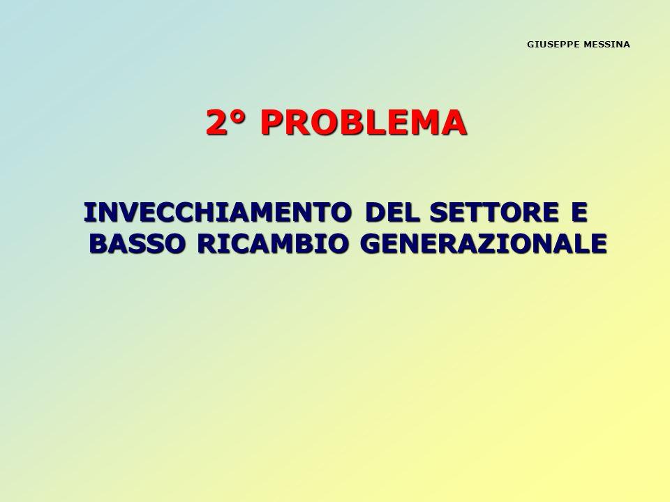 GIUSEPPE MESSINA 2° PROBLEMA INVECCHIAMENTO DEL SETTORE E BASSO RICAMBIO GENERAZIONALE