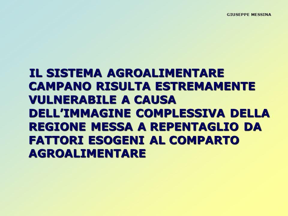 IL SISTEMA AGROALIMENTARE CAMPANO RISULTA ESTREMAMENTE VULNERABILE A CAUSA DELLIMMAGINE COMPLESSIVA DELLA REGIONE MESSA A REPENTAGLIO DA FATTORI ESOGE