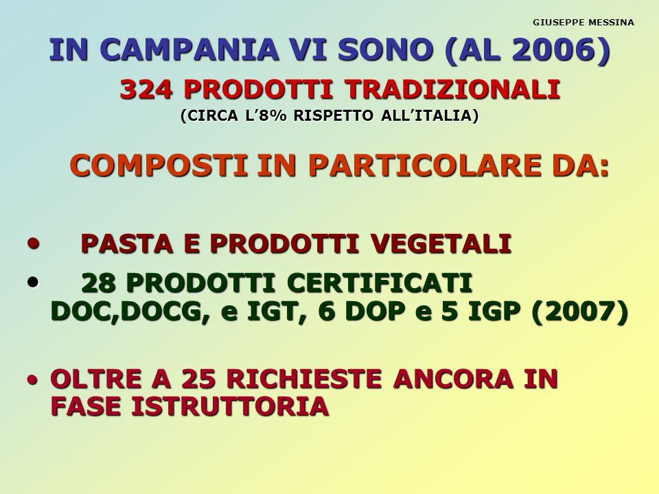 GIUSEPPE MESSINA IN CAMPANIA VI SONO (AL 2006) 324 PRODOTTI TRADIZIONALI 324 PRODOTTI TRADIZIONALI (CIRCA L8% RISPETTO ALLITALIA) COMPOSTI IN PARTICOL