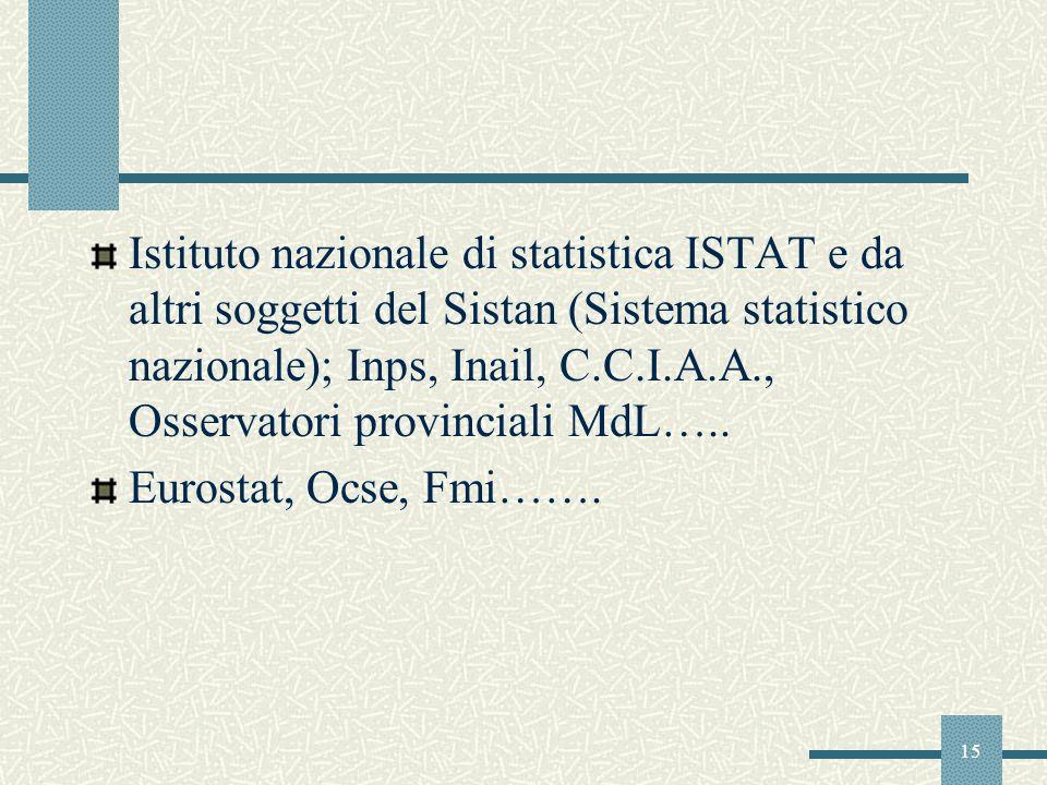 15 Istituto nazionale di statistica ISTAT e da altri soggetti del Sistan (Sistema statistico nazionale); Inps, Inail, C.C.I.A.A., Osservatori provinci