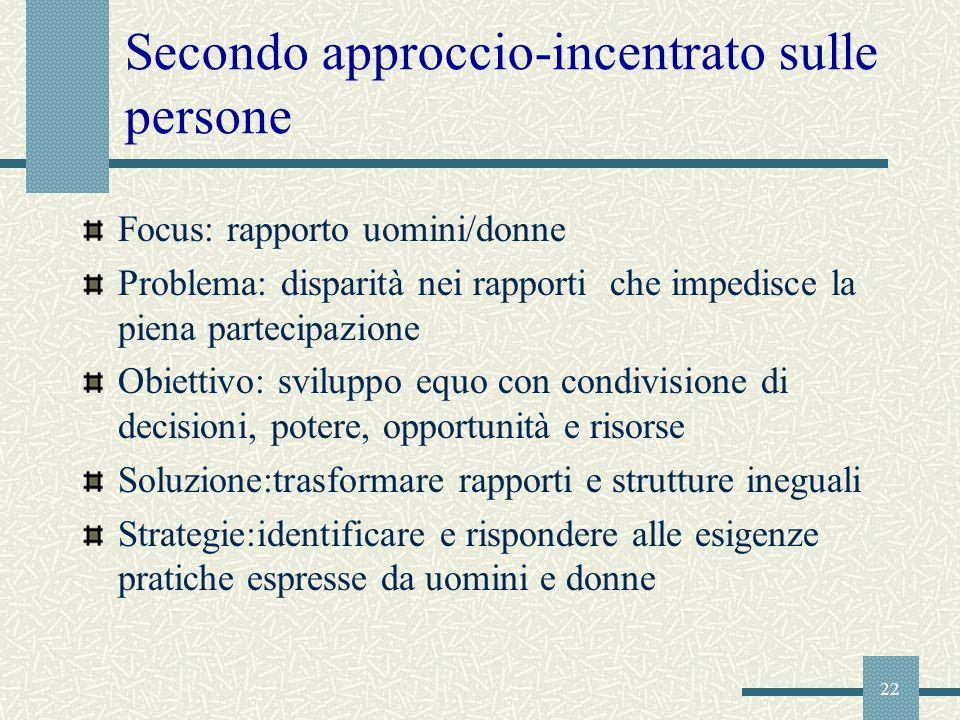 22 Secondo approccio-incentrato sulle persone Focus: rapporto uomini/donne Problema: disparità nei rapporti che impedisce la piena partecipazione Obie