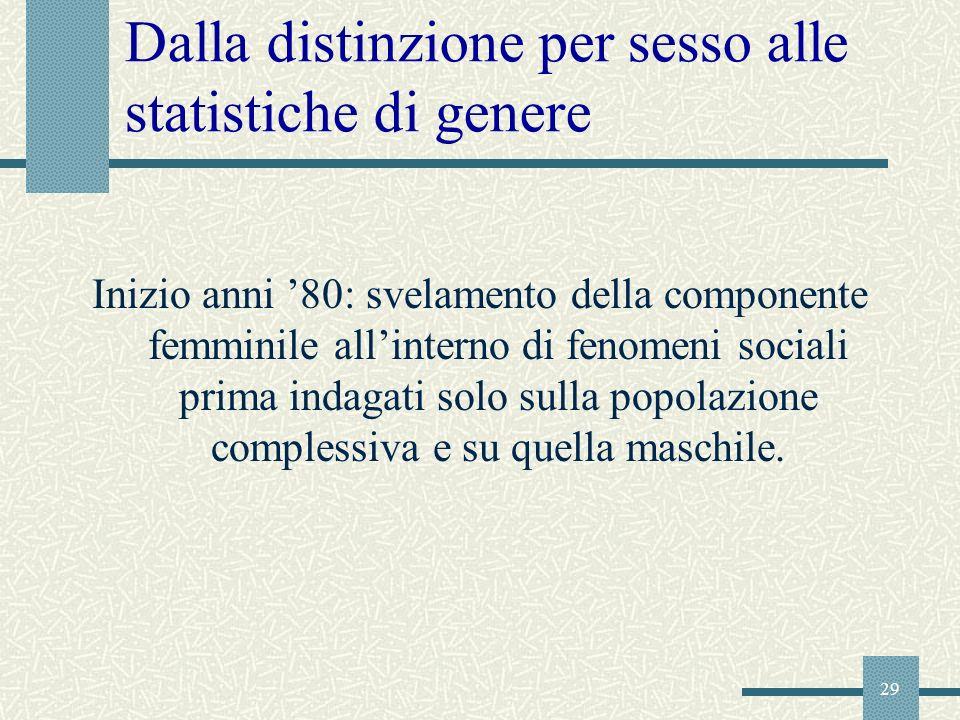 29 Dalla distinzione per sesso alle statistiche di genere Inizio anni 80: svelamento della componente femminile allinterno di fenomeni sociali prima i