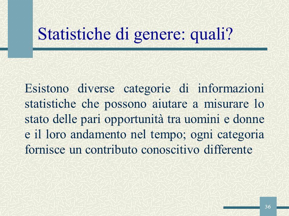 36 Statistiche di genere: quali? Esistono diverse categorie di informazioni statistiche che possono aiutare a misurare lo stato delle pari opportunità