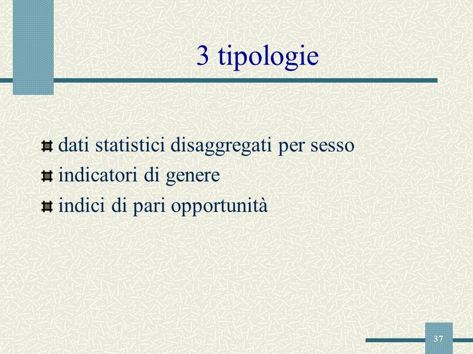 37 3 tipologie dati statistici disaggregati per sesso indicatori di genere indici di pari opportunità
