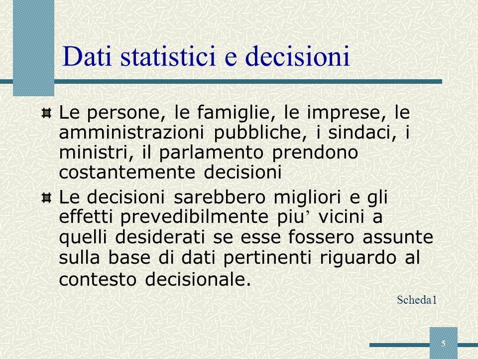 5 Dati statistici e decisioni Le persone, le famiglie, le imprese, le amministrazioni pubbliche, i sindaci, i ministri, il parlamento prendono costant