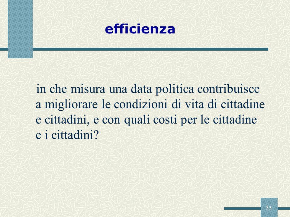53 in che misura una data politica contribuisce a migliorare le condizioni di vita di cittadine e cittadini, e con quali costi per le cittadine e i ci