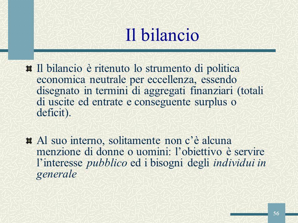 56 Il bilancio Il bilancio è ritenuto lo strumento di politica economica neutrale per eccellenza, essendo disegnato in termini di aggregati finanziari