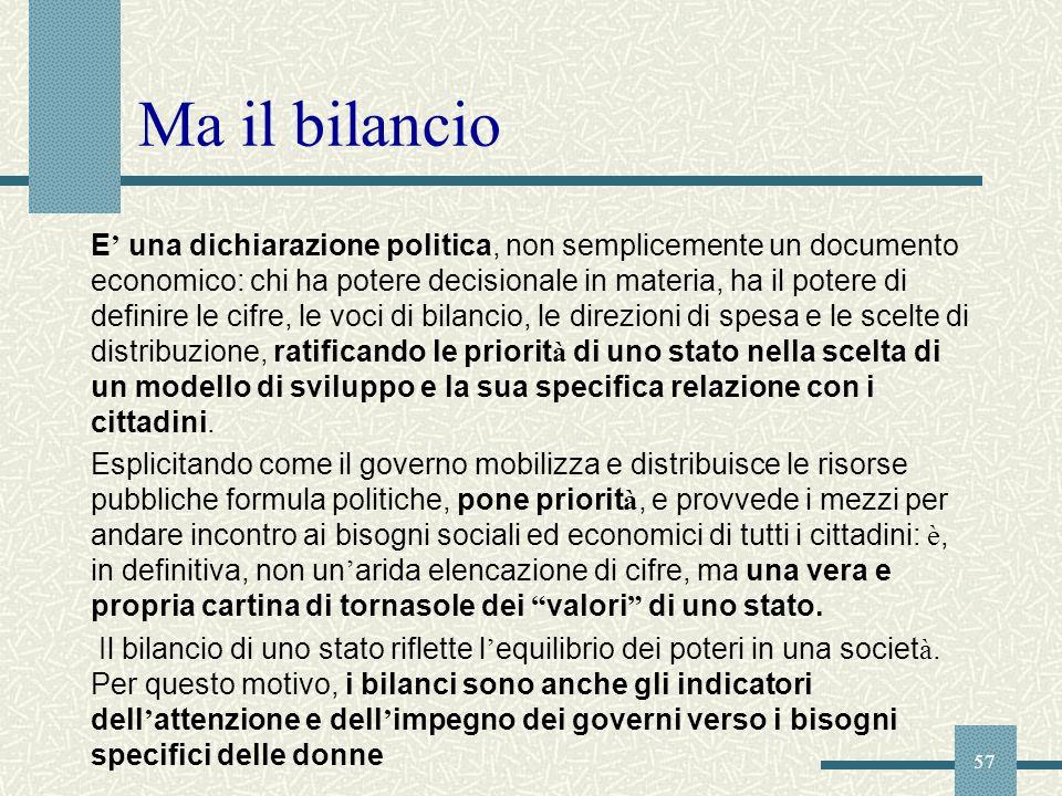 57 Ma il bilancio E una dichiarazione politica, non semplicemente un documento economico: chi ha potere decisionale in materia, ha il potere di defini