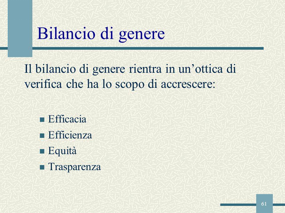 61 Bilancio di genere Il bilancio di genere rientra in unottica di verifica che ha lo scopo di accrescere: Efficacia Efficienza Equità Trasparenza