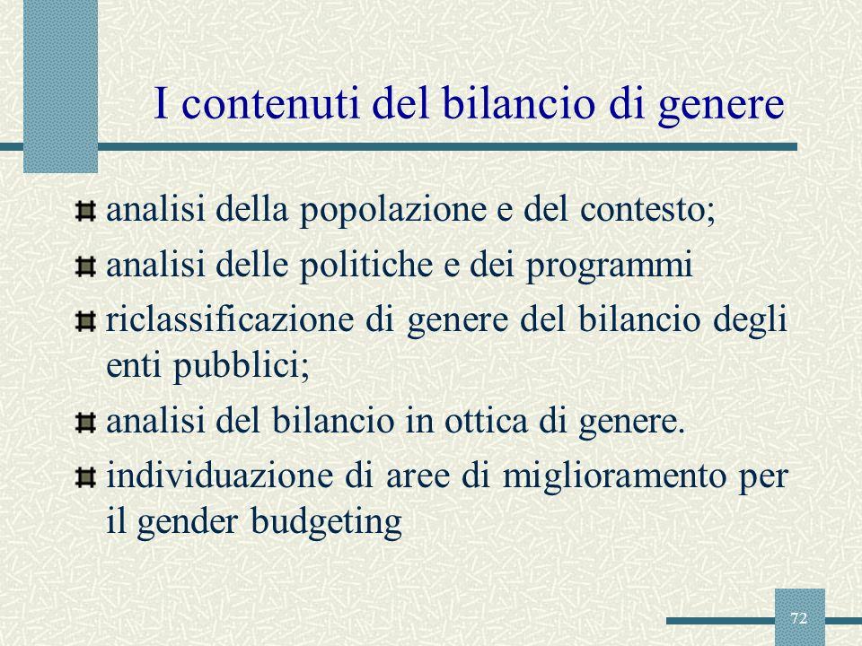 72 I contenuti del bilancio di genere analisi della popolazione e del contesto; analisi delle politiche e dei programmi riclassificazione di genere de