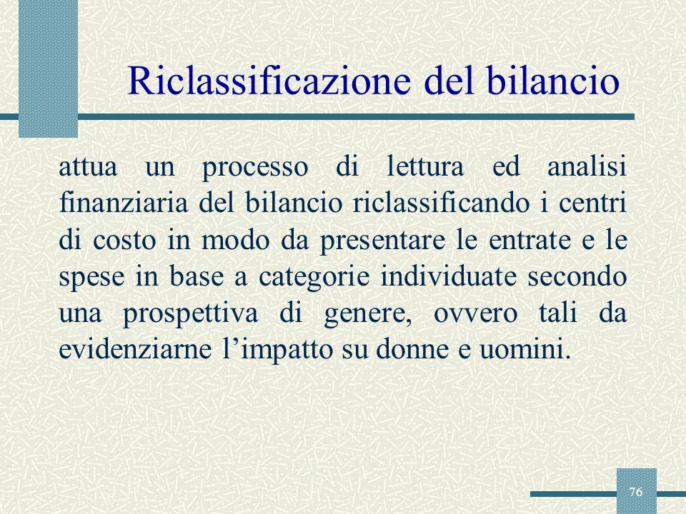 76 Riclassificazione del bilancio attua un processo di lettura ed analisi finanziaria del bilancio riclassificando i centri di costo in modo da presen