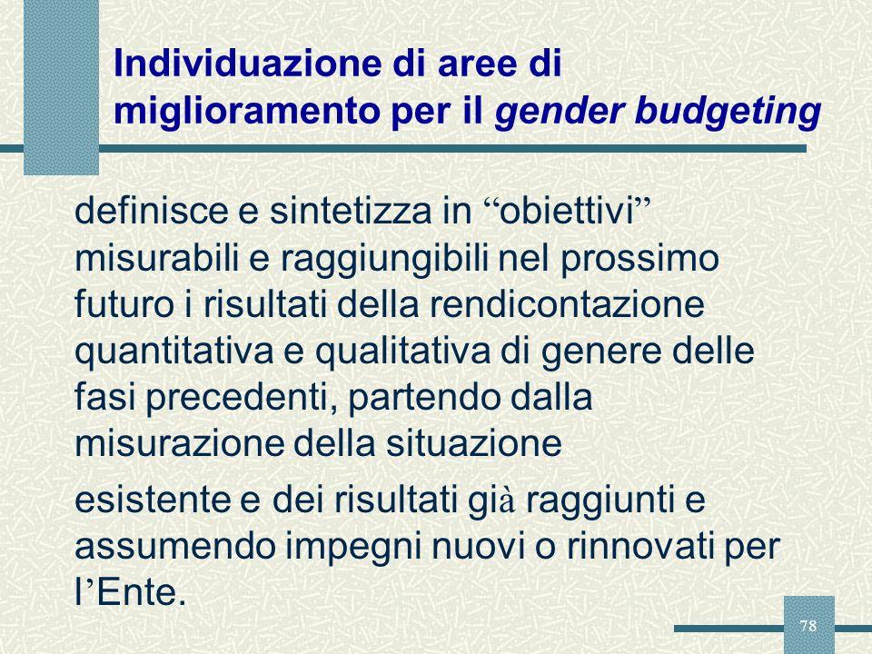 78 Individuazione di aree di miglioramento per il gender budgeting definisce e sintetizza in obiettivi misurabili e raggiungibili nel prossimo futuro