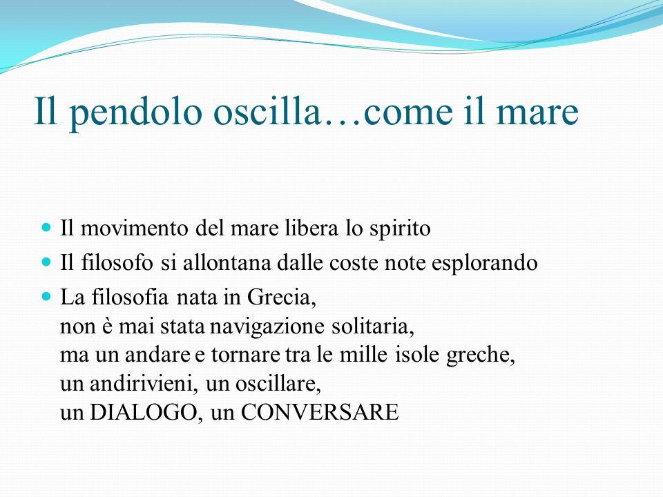 Il pendolo oscilla…come il mare Il movimento del mare libera lo spirito Il filosofo si allontana dalle coste note esplorando La filosofia nata in Grecia, non è mai stata navigazione solitaria, ma un andare e tornare tra le mille isole greche, un andirivieni, un oscillare, un DIALOGO, un CONVERSARE