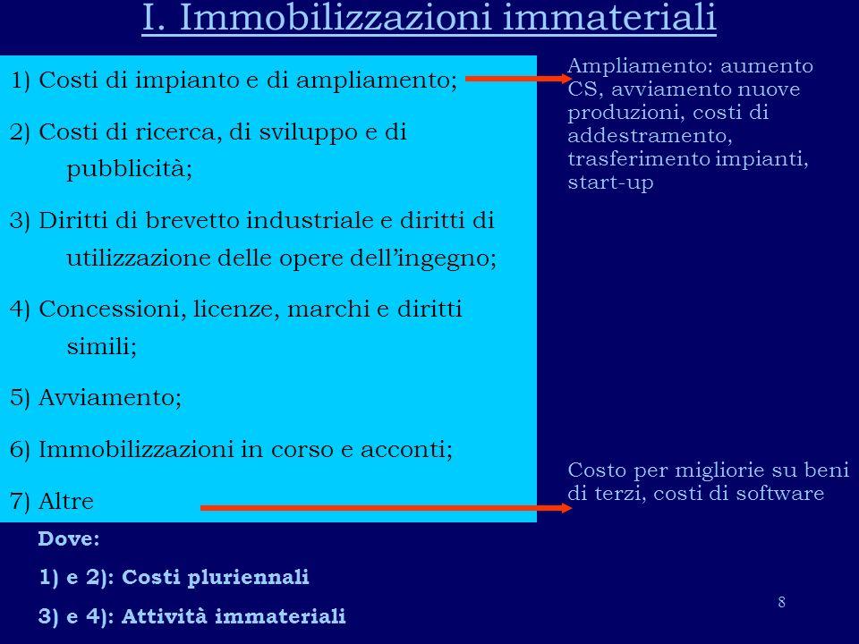 19 C) Trattamento di fine rapporto di lavoro subordinato E qui iscritto limporto calcolato a norma dellart.