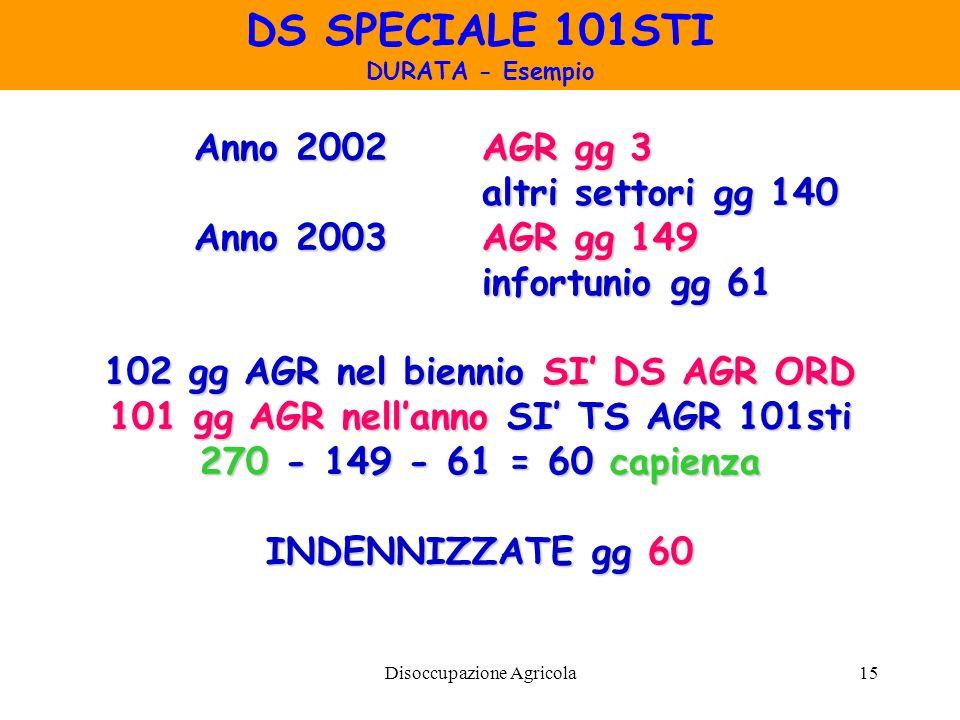 Disoccupazione Agricola15 Anno 2002 AGR gg 3 altri settori gg 140 Anno 2003AGR gg 149 infortunio gg 61 102 gg AGR nel biennio SI DS AGR ORD 101 gg AGR