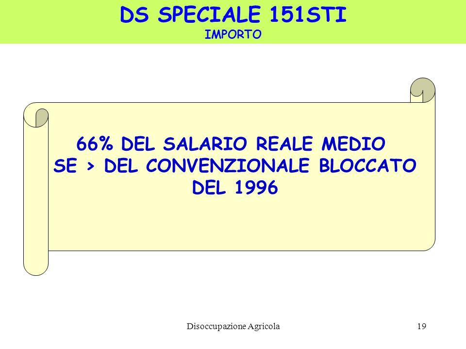 Disoccupazione Agricola19 66% DEL SALARIO REALE MEDIO SE > DEL CONVENZIONALE BLOCCATO DEL 1996 DS SPECIALE 151STI IMPORTO