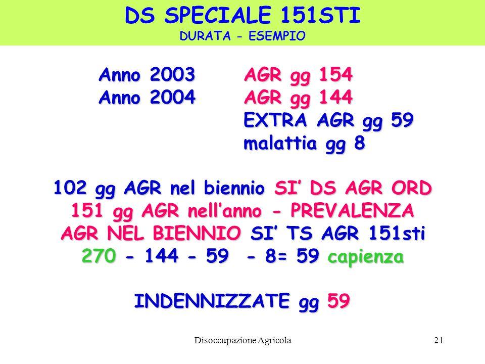 Disoccupazione Agricola21 Anno 2003 AGR gg 154 Anno 2004AGR gg 144 EXTRA AGR gg 59 malattia gg 8 102 gg AGR nel biennio SI DS AGR ORD 151 gg AGR nella
