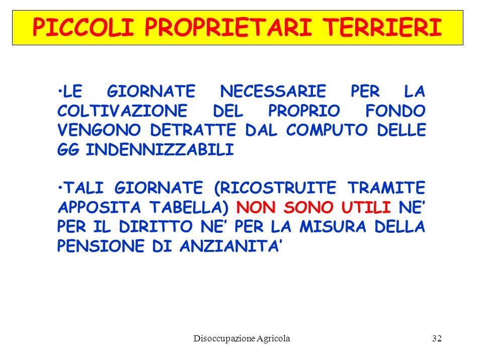Disoccupazione Agricola32 PICCOLI PROPRIETARI TERRIERI LE GIORNATE NECESSARIE PER LA COLTIVAZIONE DEL PROPRIO FONDO VENGONO DETRATTE DAL COMPUTO DELLE