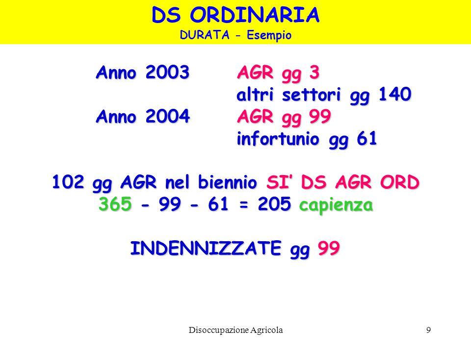 Disoccupazione Agricola9 Anno 2003 AGR gg 3 altri settori gg 140 Anno 2004AGR gg 99 infortunio gg 61 102 gg AGR nel biennio SI DS AGR ORD 365 365 - 99