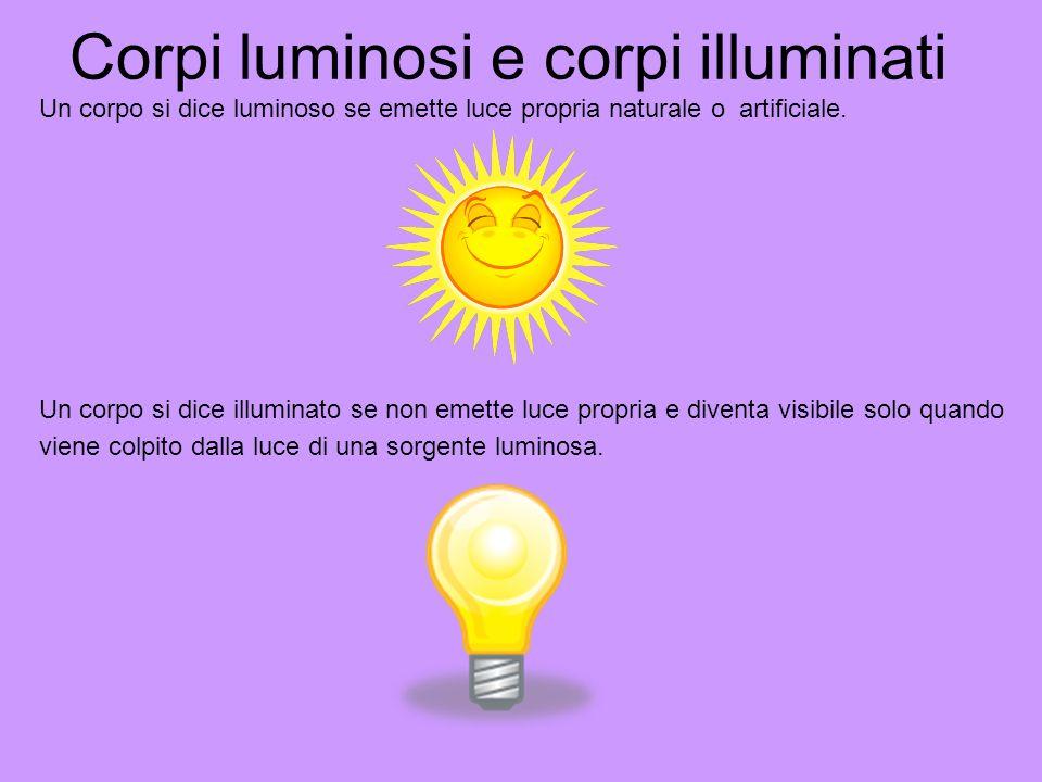 Corpi luminosi e corpi illuminati Un corpo si dice luminoso se emette luce propria naturale o artificiale. Un corpo si dice illuminato se non emette l