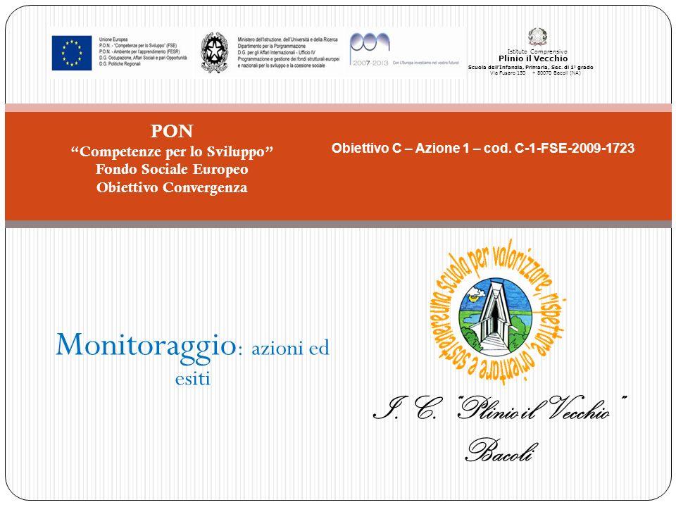 Monitoraggio : azioni ed esiti PON Competenze per lo Sviluppo Fondo Sociale Europeo Obiettivo Convergenza Obiettivo C – Azione 1 – cod.