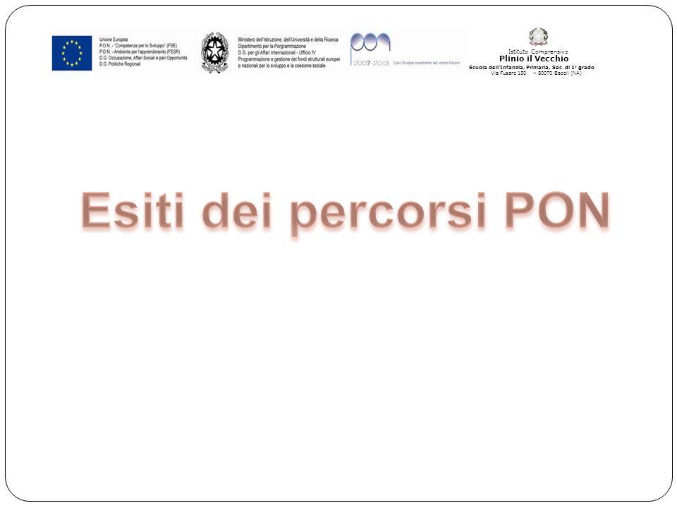 Plinio il Vecchio Istituto Comprensivo Scuola dellInfanzia, Primaria, Sec.