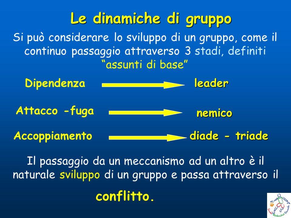 Si può considerare lo sviluppo di un gruppo, come il continuo passaggio attraverso 3 stadi, definiti assunti di base Le dinamiche di gruppo Il passagg