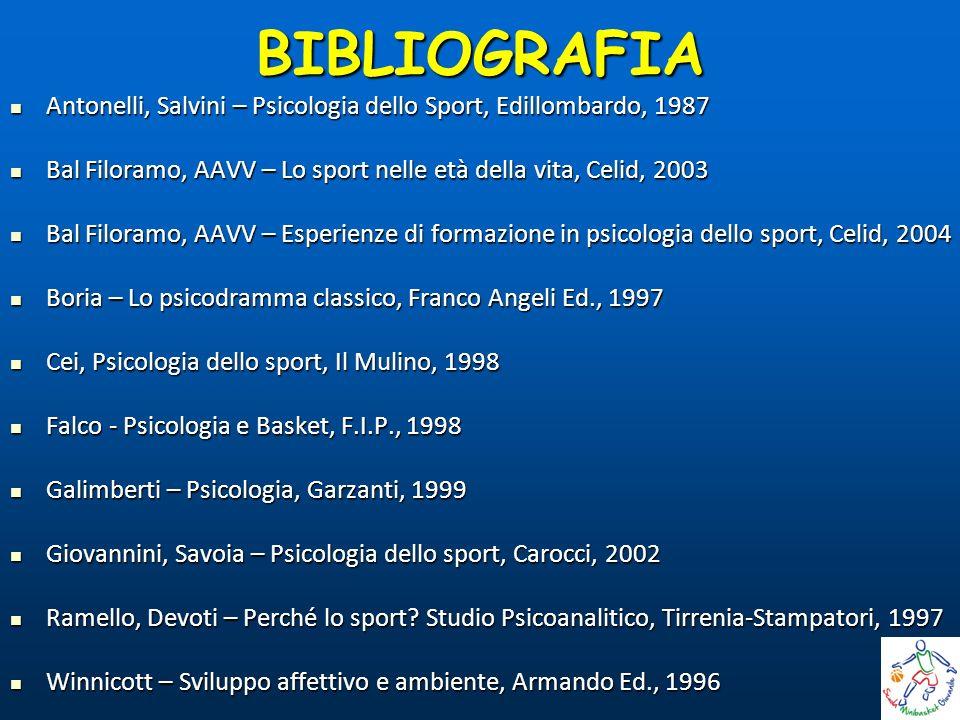 BIBLIOGRAFIA Antonelli, Salvini – Psicologia dello Sport, Edillombardo, 1987 Antonelli, Salvini – Psicologia dello Sport, Edillombardo, 1987 Bal Filor