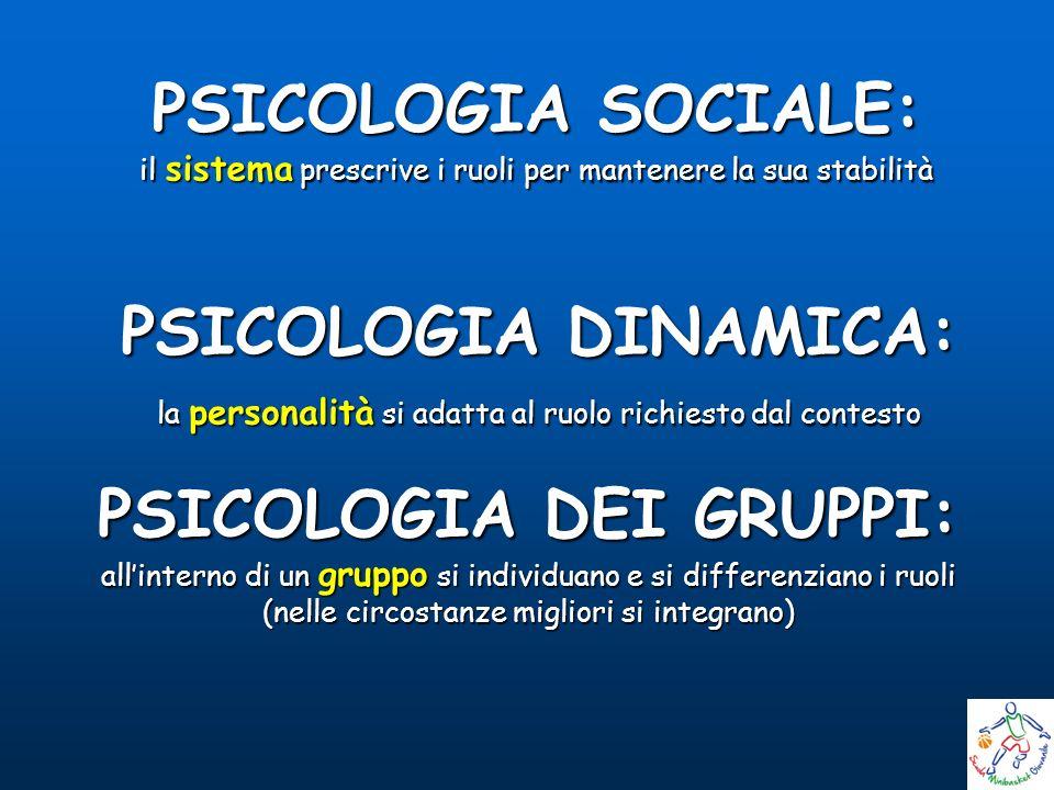 PSICOLOGIA SOCIALE: il sistema prescrive i ruoli per mantenere la sua stabilità PSICOLOGIA DEI GRUPPI: allinterno di un gruppo si individuano e si dif