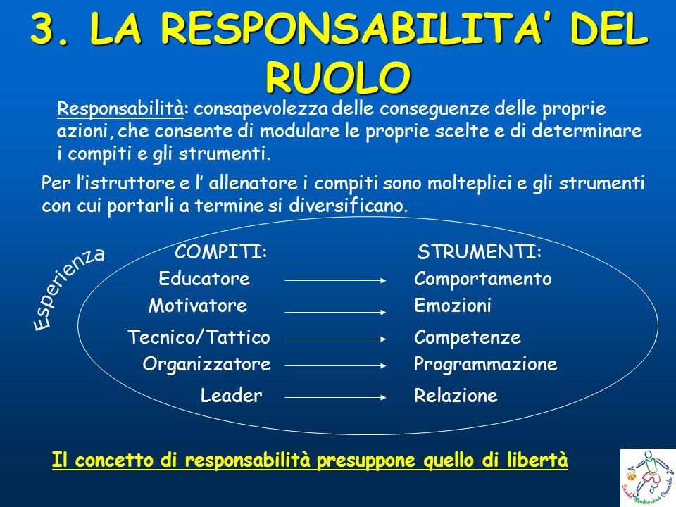 3. LA RESPONSABILITA DEL RUOLO Responsabilità: consapevolezza delle conseguenze delle proprie azioni, che consente di modulare le proprie scelte e di