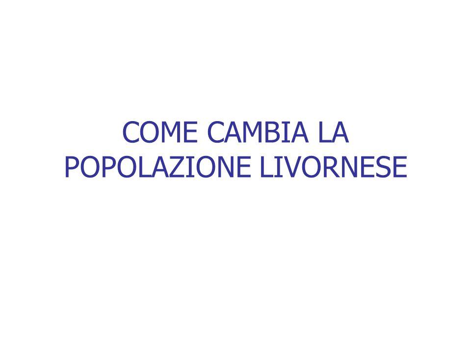 COME CAMBIA LA POPOLAZIONE LIVORNESE