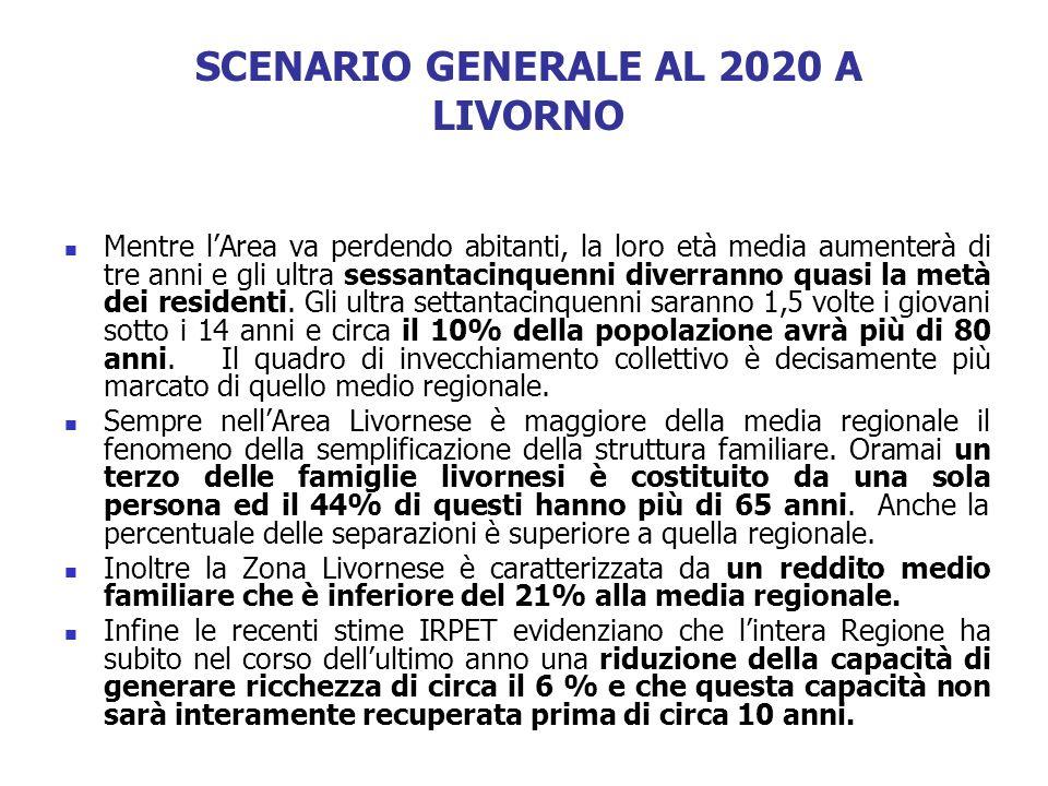 SCENARIO GENERALE AL 2020 A LIVORNO Mentre lArea va perdendo abitanti, la loro età media aumenterà di tre anni e gli ultra sessantacinquenni diverrann