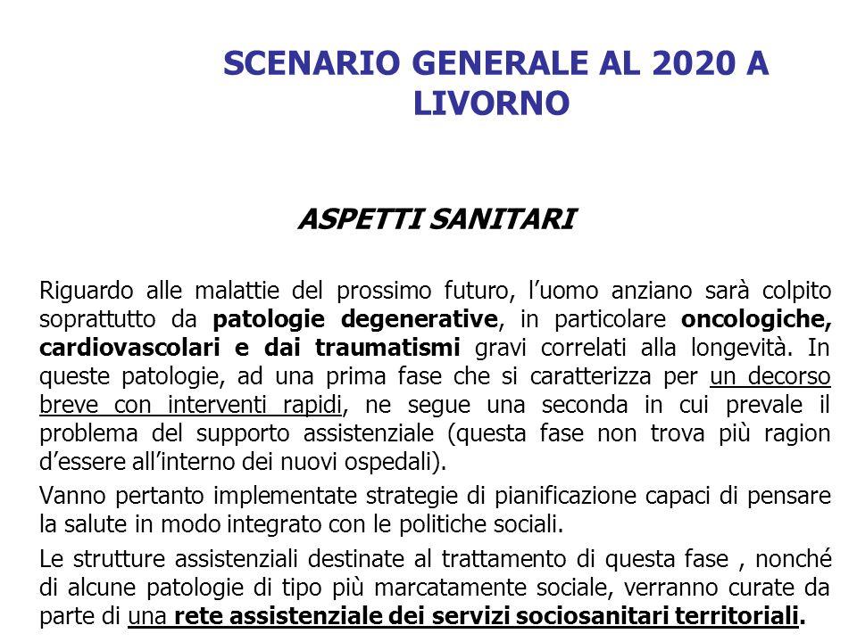 SCENARIO GENERALE AL 2020 A LIVORNO ASPETTI SANITARI Riguardo alle malattie del prossimo futuro, luomo anziano sarà colpito soprattutto da patologie d