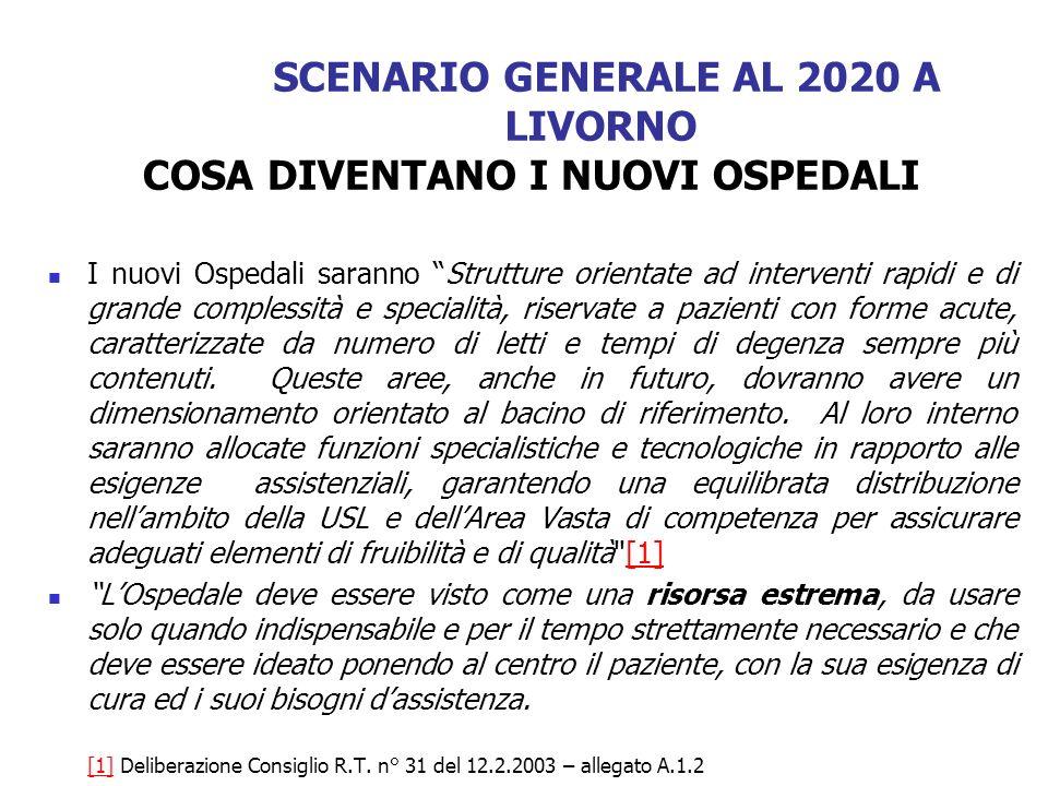SCENARIO GENERALE AL 2020 A LIVORNO COSA DIVENTANO I NUOVI OSPEDALI I nuovi Ospedali saranno Strutture orientate ad interventi rapidi e di grande comp
