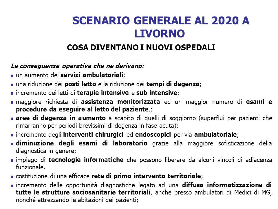 SCENARIO GENERALE AL 2020 A LIVORNO COSA DIVENTANO I NUOVI OSPEDALI Le conseguenze operative che ne derivano: un aumento dei servizi ambulatoriali; un