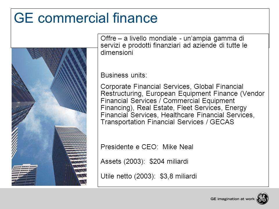 GE commercial finance Offre – a livello mondiale - unampia gamma di servizi e prodotti finanziari ad aziende di tutte le dimensioni Business units: Co
