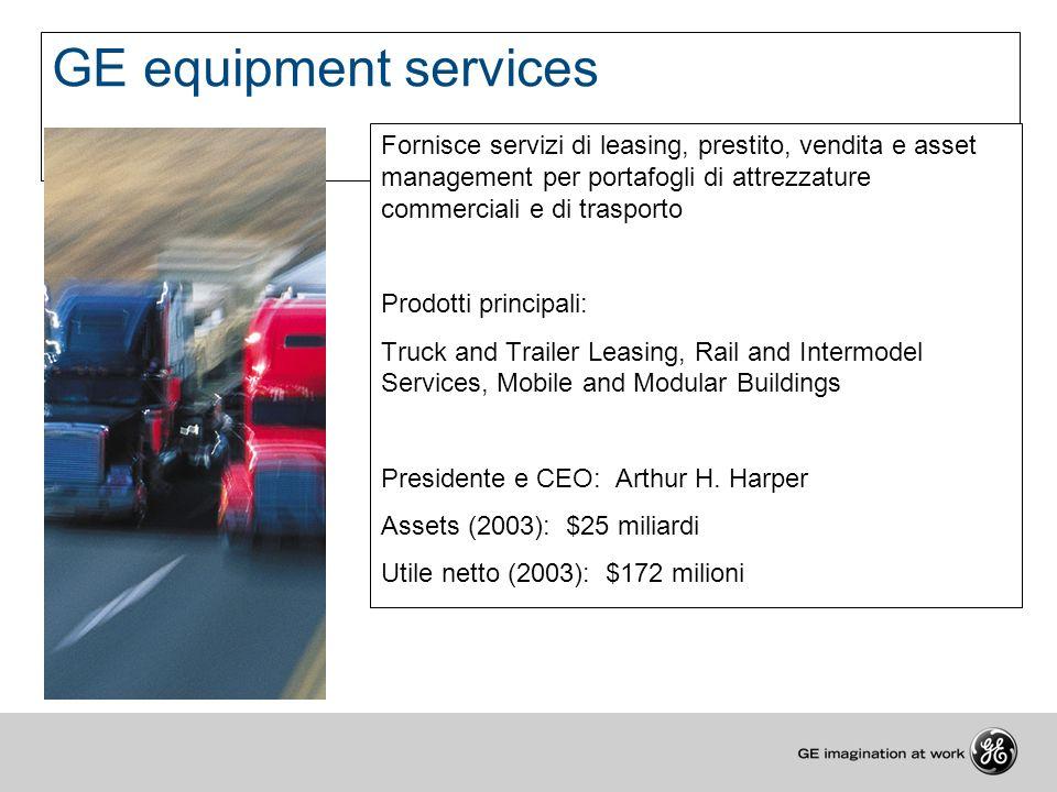 GE equipment services Fornisce servizi di leasing, prestito, vendita e asset management per portafogli di attrezzature commerciali e di trasporto Prod