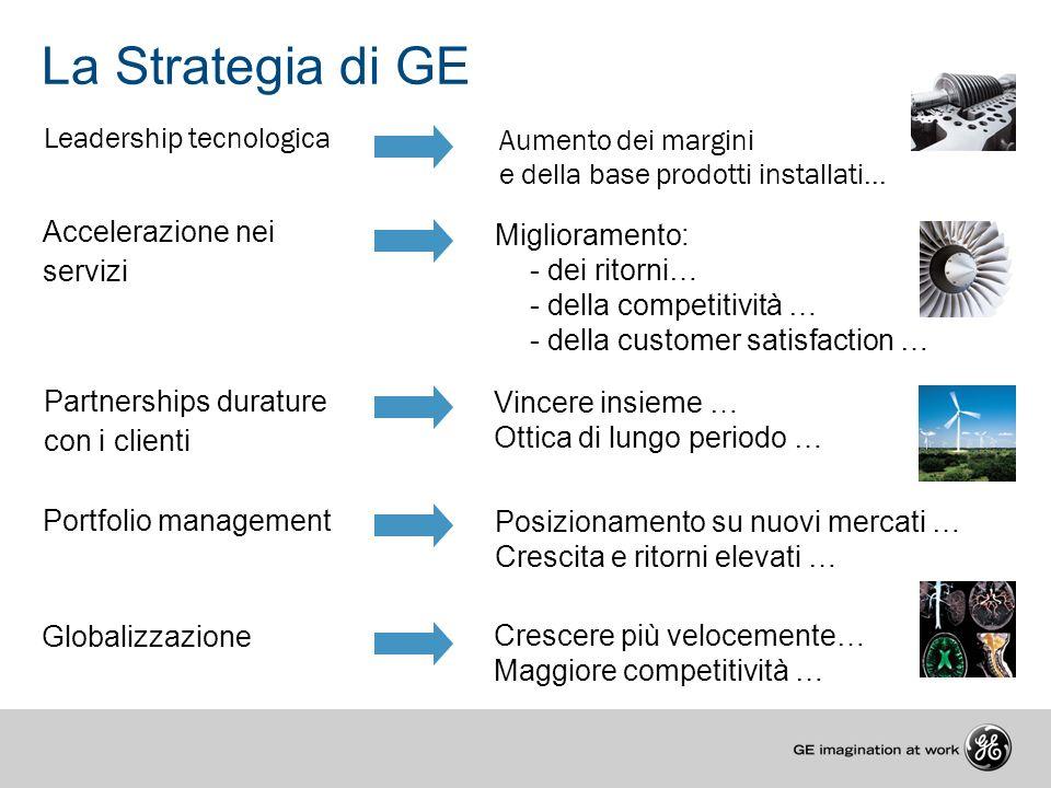 La Strategia di GE Leadership tecnologica Aumento dei margini e della base prodotti installati... Partnerships durature con i clienti Vincere insieme