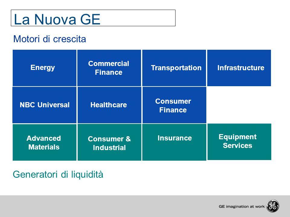 La Nuova GE Generatori di liquidità Motori di crescita Energy TransportationInfrastructure Commercial Finance Advanced Materials Insurance Consumer &