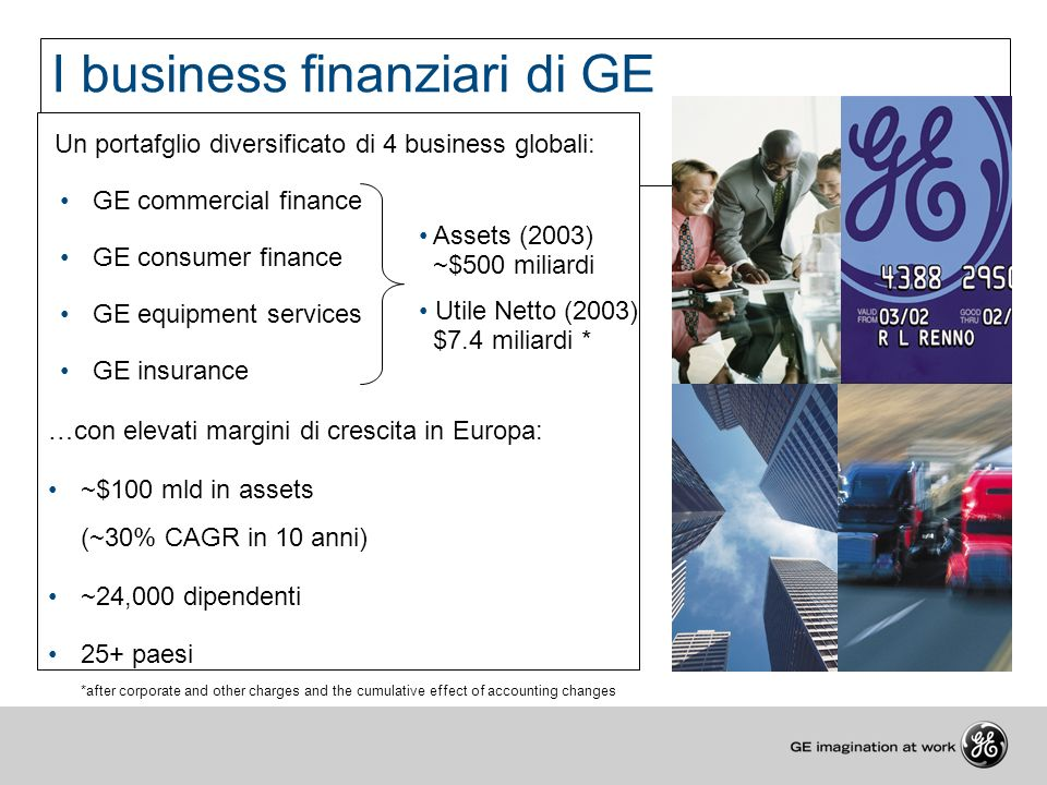 I business finanziari di GE Un portafglio diversificato di 4 business globali: GE commercial finance GE consumer finance GE equipment services GE insurance …con elevati margini di crescita in Europa: ~$100 mld in assets (~30% CAGR in 10 anni) ~24,000 dipendenti 25+ paesi *after corporate and other charges and the cumulative effect of accounting changes Assets (2003) ~$500 miliardi Utile Netto (2003) $7.4 miliardi *