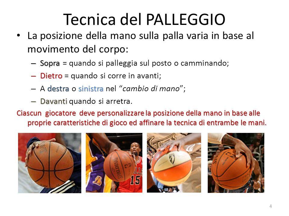 Tecnica del PALLEGGIO La posizione della mano sulla palla varia in base al movimento del corpo: – Sopra – Sopra = quando si palleggia sul posto o camm